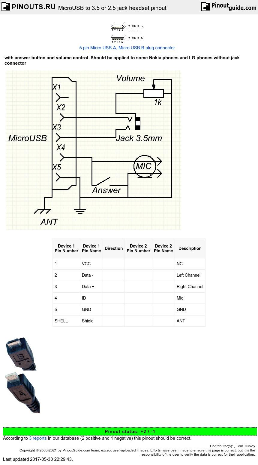 Diagram 4 Pin Headset Wiring Diagram Full Version Hd Quality Wiring Diagram Schematicsdepot Corrierte It