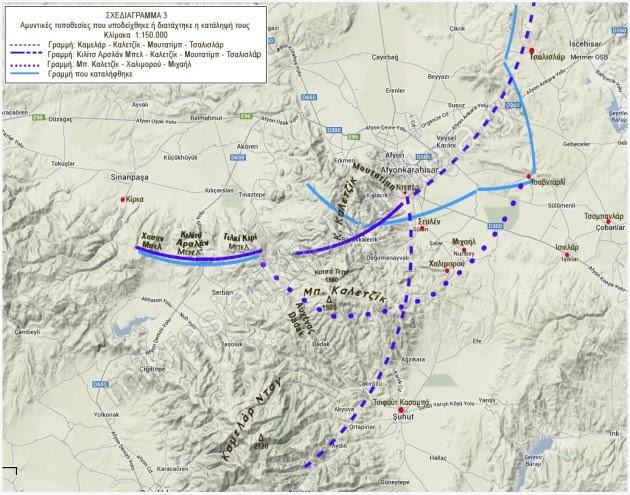 ΣΧΕΔΙΑΓΡΑΜΜΑ 3: Αμυντικές τοποθεσίες που υποδείχθηκε ή διατάχθηκε η κατάληψή τους