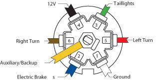 7 way bargman plug wiring diagram image 9