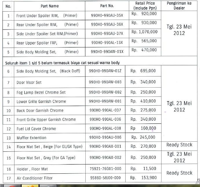 Harga Mobil Toyota Price List Toyota Terbaru | Tattoo ...