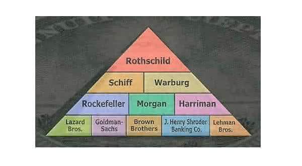 bancarios entre os fatos dobre a conspiracao illuminati