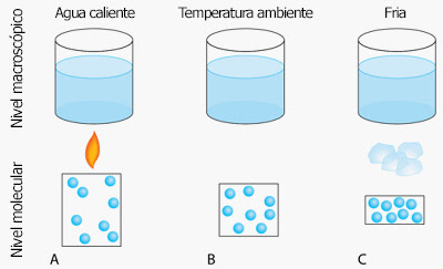 agua fria y caliente copia