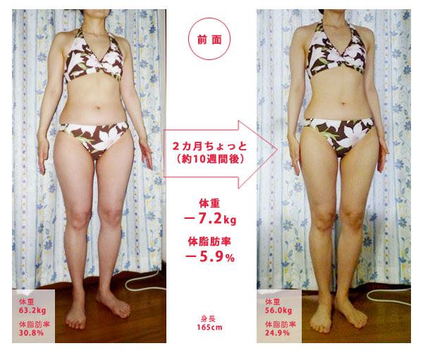 率 体 女性 脂肪 【写真で比べて見る!】 女性の理想の体脂肪率は?男性目線と女性目線で理想が異なる?!