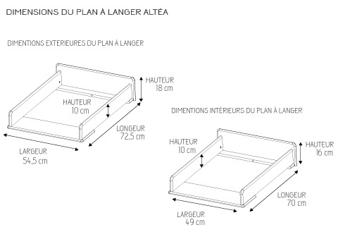 meuble cuisine dimension dimension table a langer. Black Bedroom Furniture Sets. Home Design Ideas