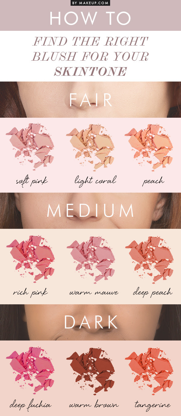 how_to_find_the_right_blush_for_your_skin_tone