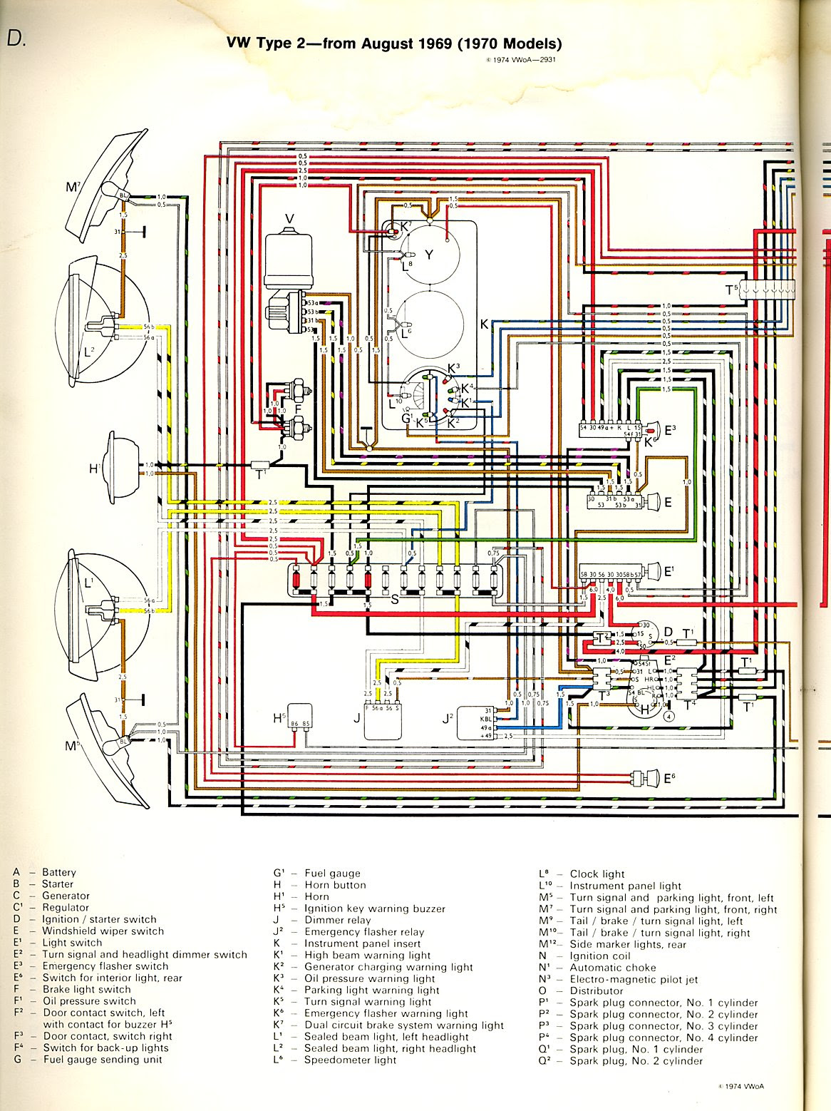 Diagram In Pictures Database 69 Beetle Engine Wiring Harness Diagrams Just Download Or Read Harness Diagrams Nodemcu Schematic Pdf Onyxum Com