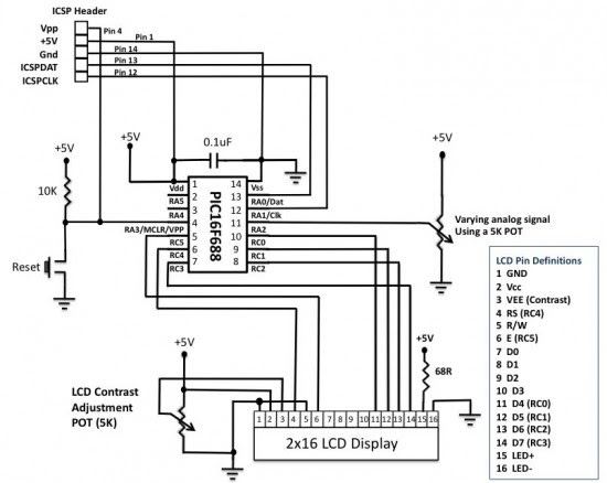 analog to digital conversion using pic16f688