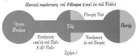 filioque-1