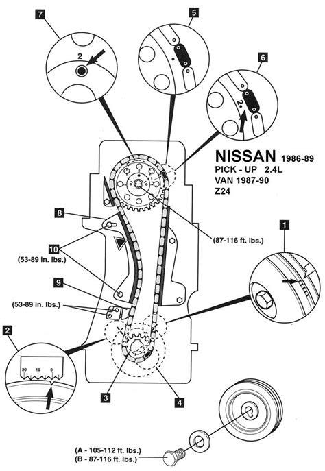 sincronizacion nissan z24 1989 - Foromecanicos: Foro de