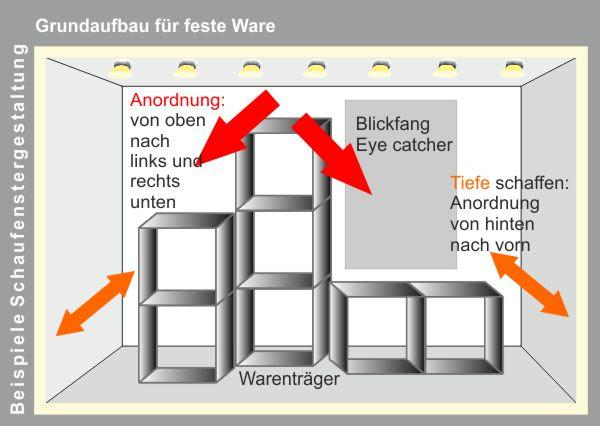 new dekoration ideen schaufenster dekorieren tipps. Black Bedroom Furniture Sets. Home Design Ideas