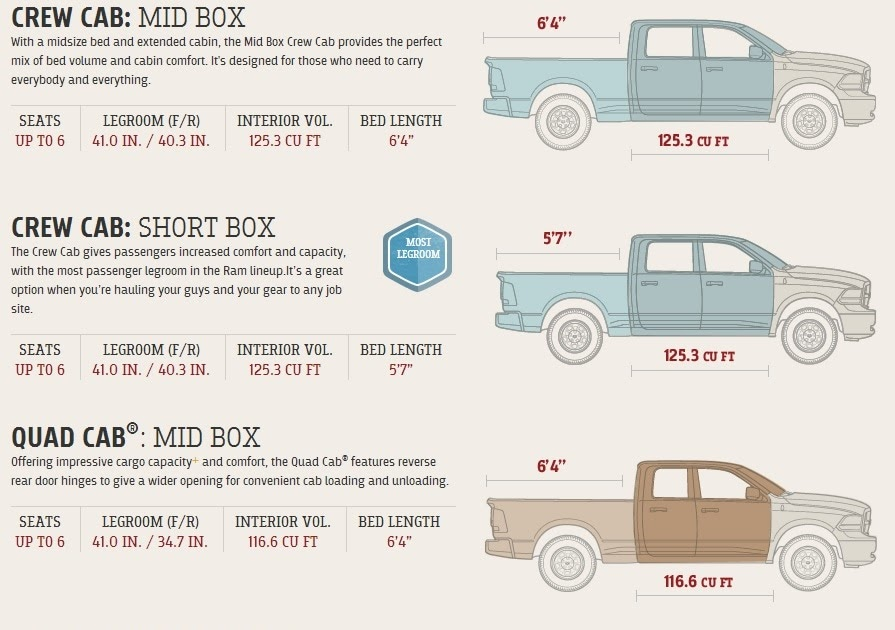 Pick Up Truck Towing Capacity Chart >> Dodge Ram Bed Dimensions | Roole