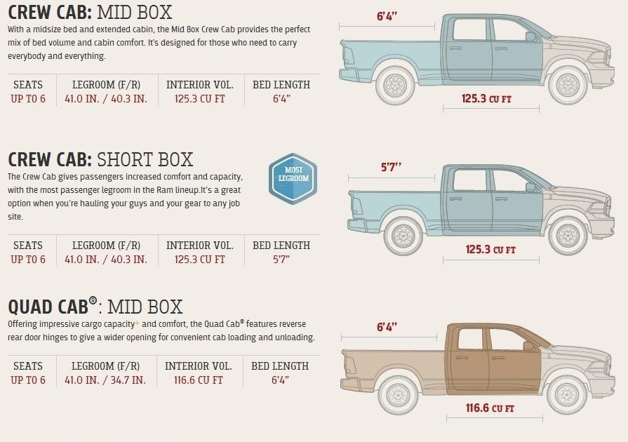 Quad Cab Vs Crew Cab >> Dodge Ram Bed Dimensions | Roole