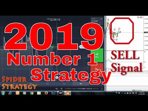 IQ Option Strategy 2018 LIVE trading using Spider strategy full