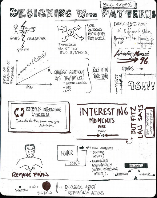 UXLX Bill Scott's Designing With Patterns Part One