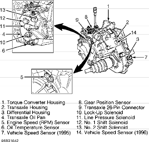 1994 Volvo 850 Wiring Diagram | Wiring Diagram