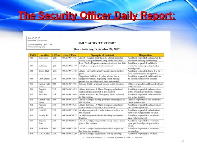 Daily report format for security guards calendar june daily activity report security officer training hq security guard daily checklist daily planner altavistaventures Images