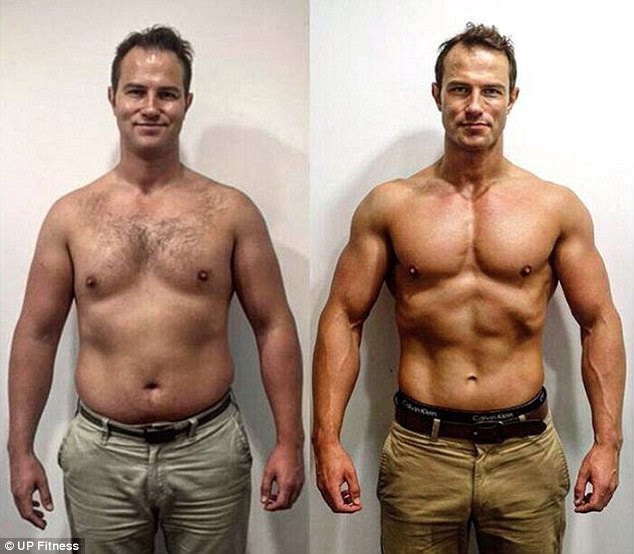 body fat percentage needed for abs
