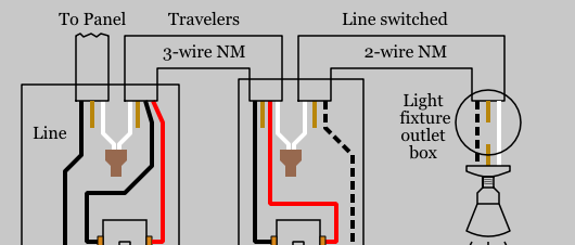 Electrical Wiring Diagrams Light Switch / How Do, Wire A Light Switch From An Outlet Best Wiring A Light Switch, Outlet Together Diagram ... / A light switch diagram is a type of circuit diagram.