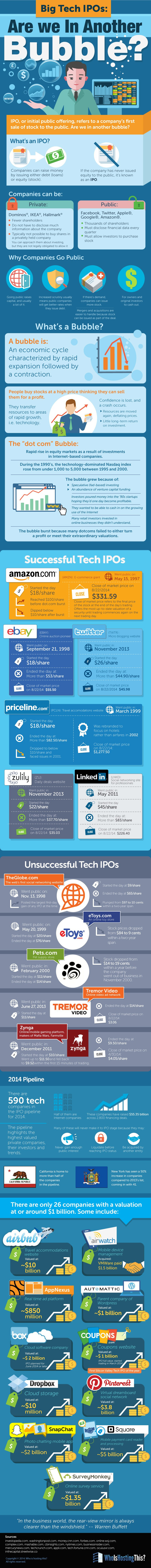 Infographic: Big Tech IPOs: Are We in Another Bubble?
