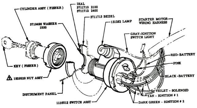 1951 Chevy Ignition Switch Wiring Diagram Wiring Diagram Theory Theory Zaafran It