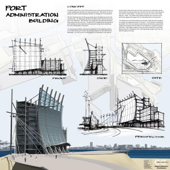 Design Internship - ART-IS-ZEN®