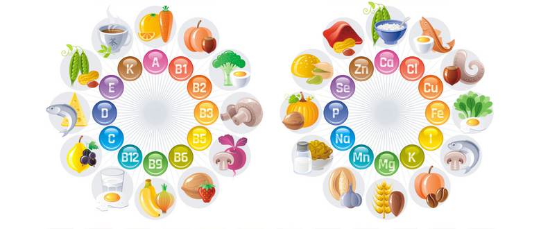 Vitamin and Mineral Interactions: The Complex Relationship of Essential Nutrients
