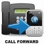 Call Forwarding