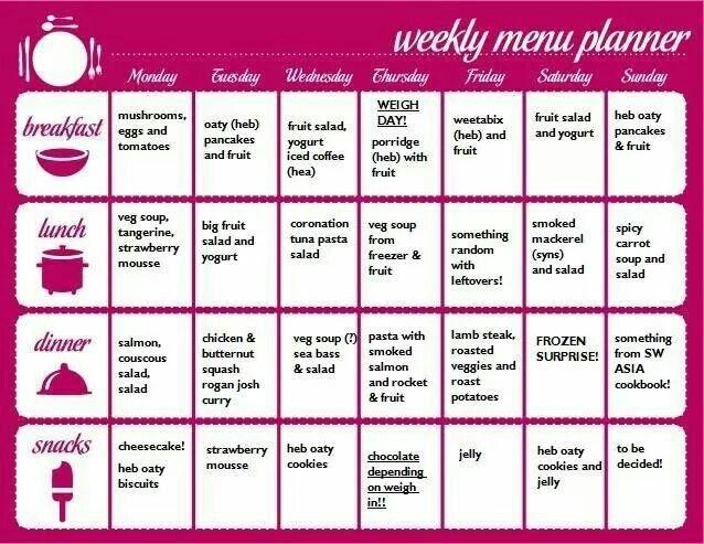 slimming world 7 day menu pdf