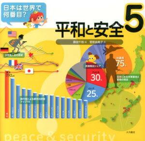 日本は世界で何番目? 5平和と安全