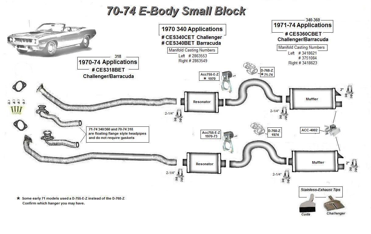 Diagram Wiring Diagram For Dodge Challenger 70 Full Version Hd Quality Challenger 70 Instadiagram Holofitness Fr