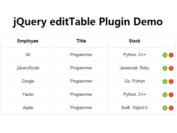 Creating A Live Editable Table with jQuery - Tabledit | Free ...