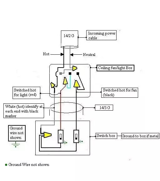 Hawaiianpaperparty Schematic Standard Orbit Fan Wiring Diagram