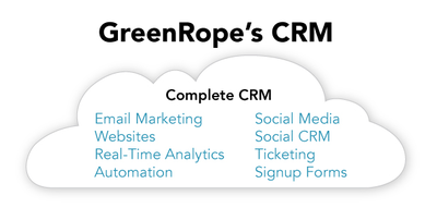 Redefining CRM: Traditional vs. Complete image Media2728