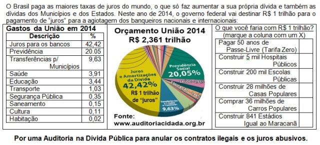 brasil_orcamento2014