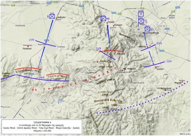 ΣΧΕΔΙΑΓΡΑΜΜΑ 4: Η κατάληψη από την IV Μεραρχία της γραμμής Χασάν Μπελ - Κιλίτς Αρσλάν Μπελ - Τιλκί Κιρί Μπελ - Μικρό Καλετζίκ - Σεϋλέν