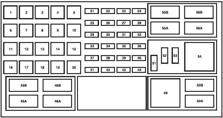 Diagram 2002 Ford Explorer Sport Trac Fuse Box Diagram Full Version Hd Quality Box Diagram 186624 Vincentescrive Fr