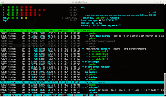 Htop – An Interactive Process Viewer for Linux