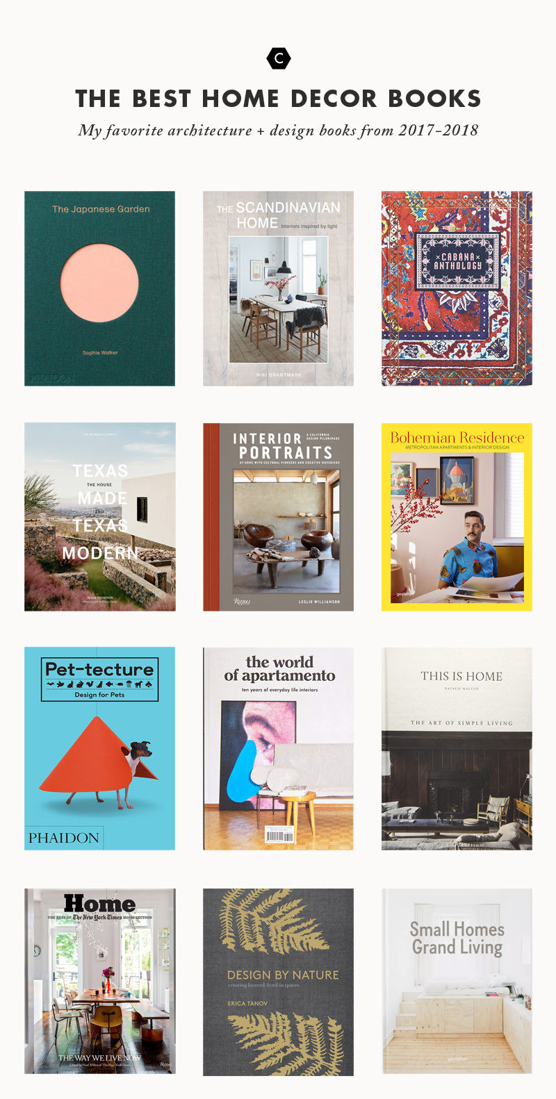 Best Home Decor Books Of 2017 2018 Blog Cotton Flax