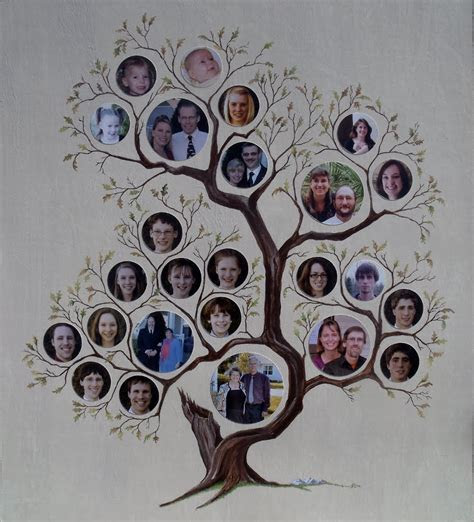 Family Tree Picture Gift Ideas   Gift Ftempo