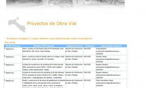 El CONAVI abrirá sitio para consulta de documentos de contratación de obra pública