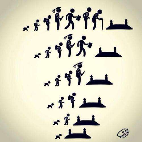 kehalusankelembutan:  Mana satu kita? Muhasabah diri.  Saban hari , hati ini diketuk dengan berita kematian, lalu bertanya aku pada diri, bersediakah aku? Allahu.[Setiap yang bernyawa pasti akan merasai mati] Ali Imran 3:185[Katakanlah, Sesungguhnya kematian yang kamu lari dari padanya, ia pasti menemui kamu, kemudian kamu akan dikembalikan pada Allah, yang mengetahui ghaib dan nyata, lalu diberitakan kepadamu apa yang telah kamu kerjakan] Al Jumu'ah 62:8[dan Allah tidak akan menundakan kematianseseorang apabila waktu kematiannya telah datang] Al Munafiqun 63:11Allahu Moga Allah redha. Allah Allah.