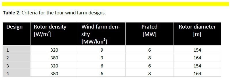 wind-electric-power 5