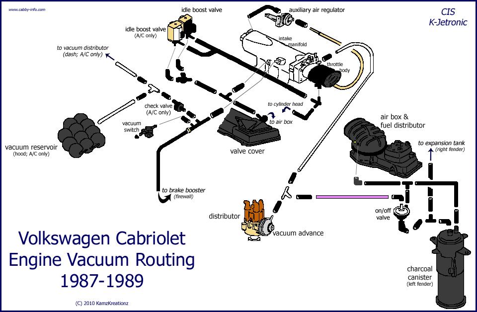 2001 Volkswagen Cabrio Engine Diagram Wiring Diagrams Premium A Premium A Chatteriedelavalleedufelin Fr
