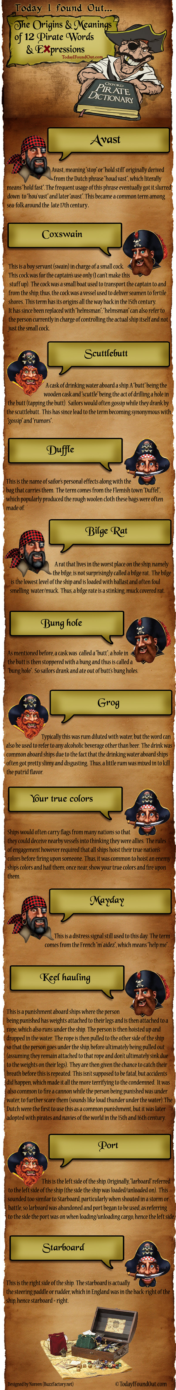 Origins of Pirate Words and Phrases