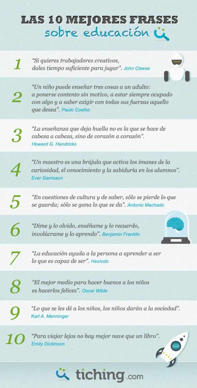 Las 10 Mejores Frases Sobre Educacion El Blog De Educacion Y Tic