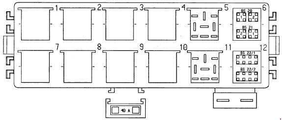 Porsche Boxster 986 1996 2004 Fuse Box Diagram Auto Genius