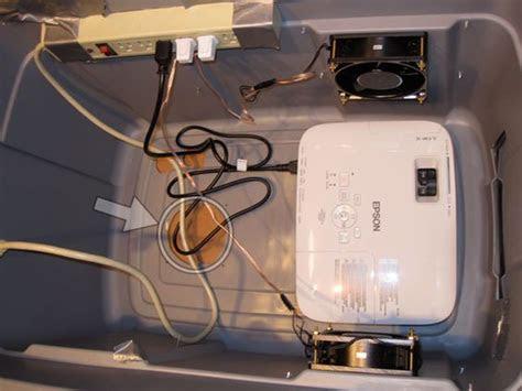 electronicsoftware weatherproof projector enclosure