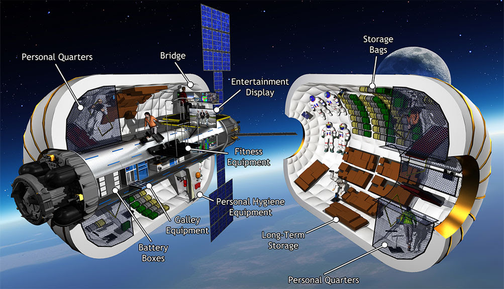 Private Space Habitat to Launch in 2020 Under Commercial Spaceflight Deal