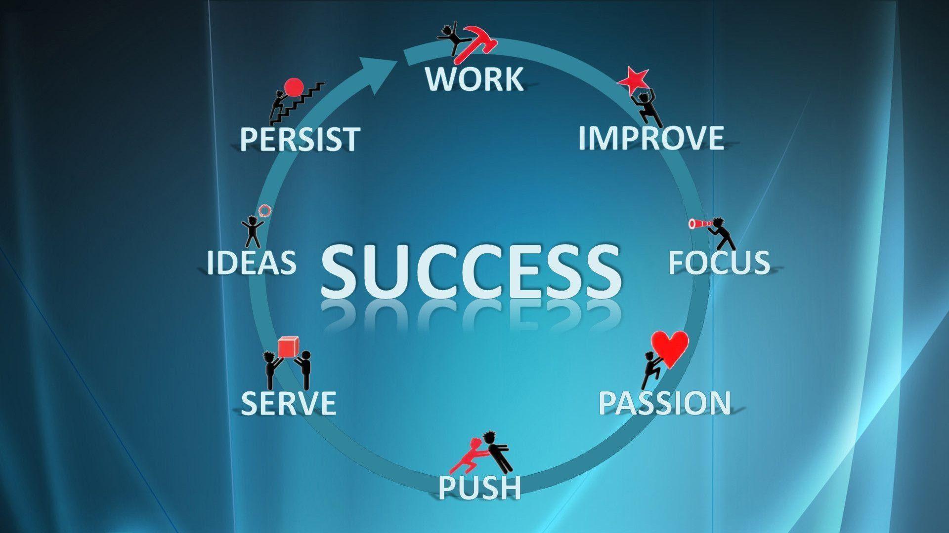 Success Hd Wallpaper 78 Images