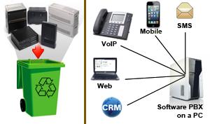 Sistem Telephony Modern, mendukung webphone
